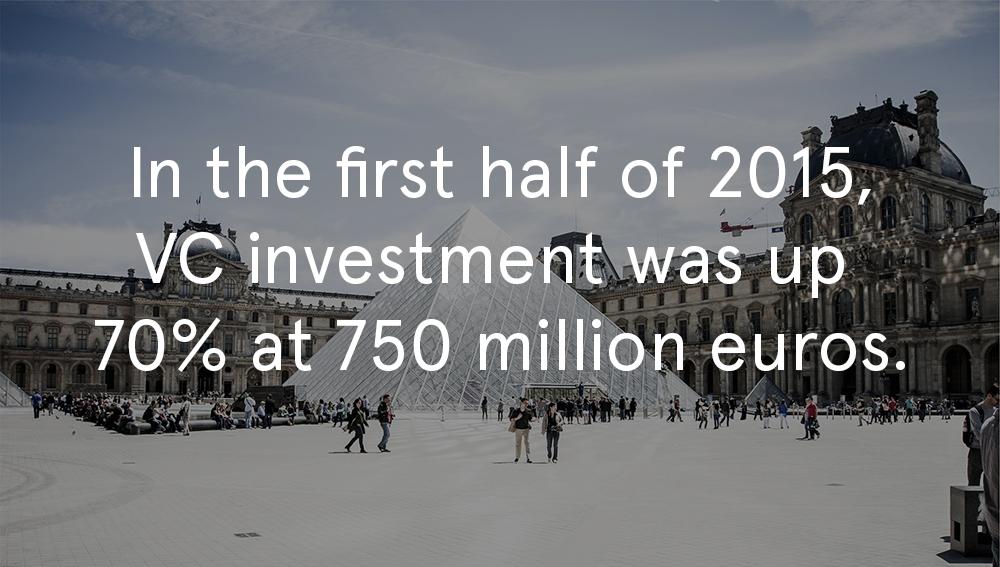 Paris FinTech - VC Investment